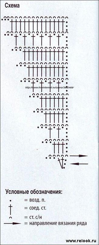 Боснийское вязание крючком мастер класс